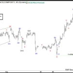 Gold Elliott Wave View: 8.11.2017
