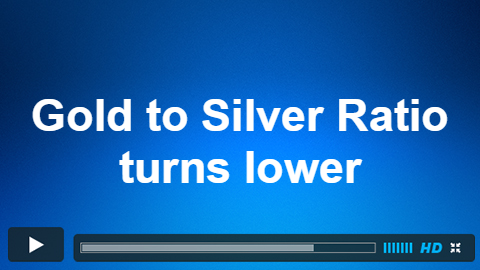 Gold to Silver Ratio: Turning Lower