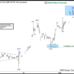Gold Elliott Wave View: 5 Waves Up