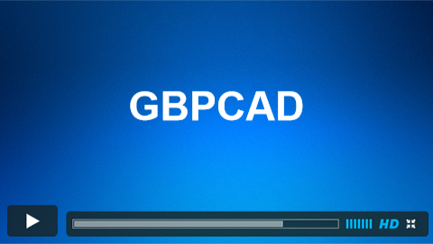 GBPCAD selling the rallies