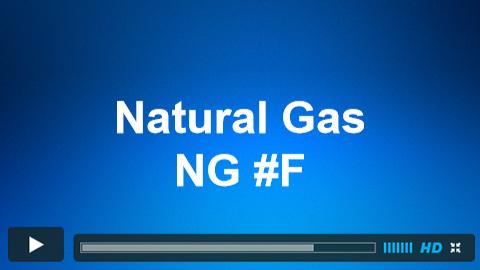 Natural Gas (NG #F) buying the dips
