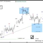 AUDUSD Short Term Elliott Wave Analysis 10.20.2017