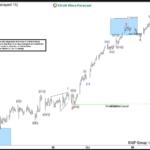 FTSE Short-term Elliott Wave Analysis 10/12