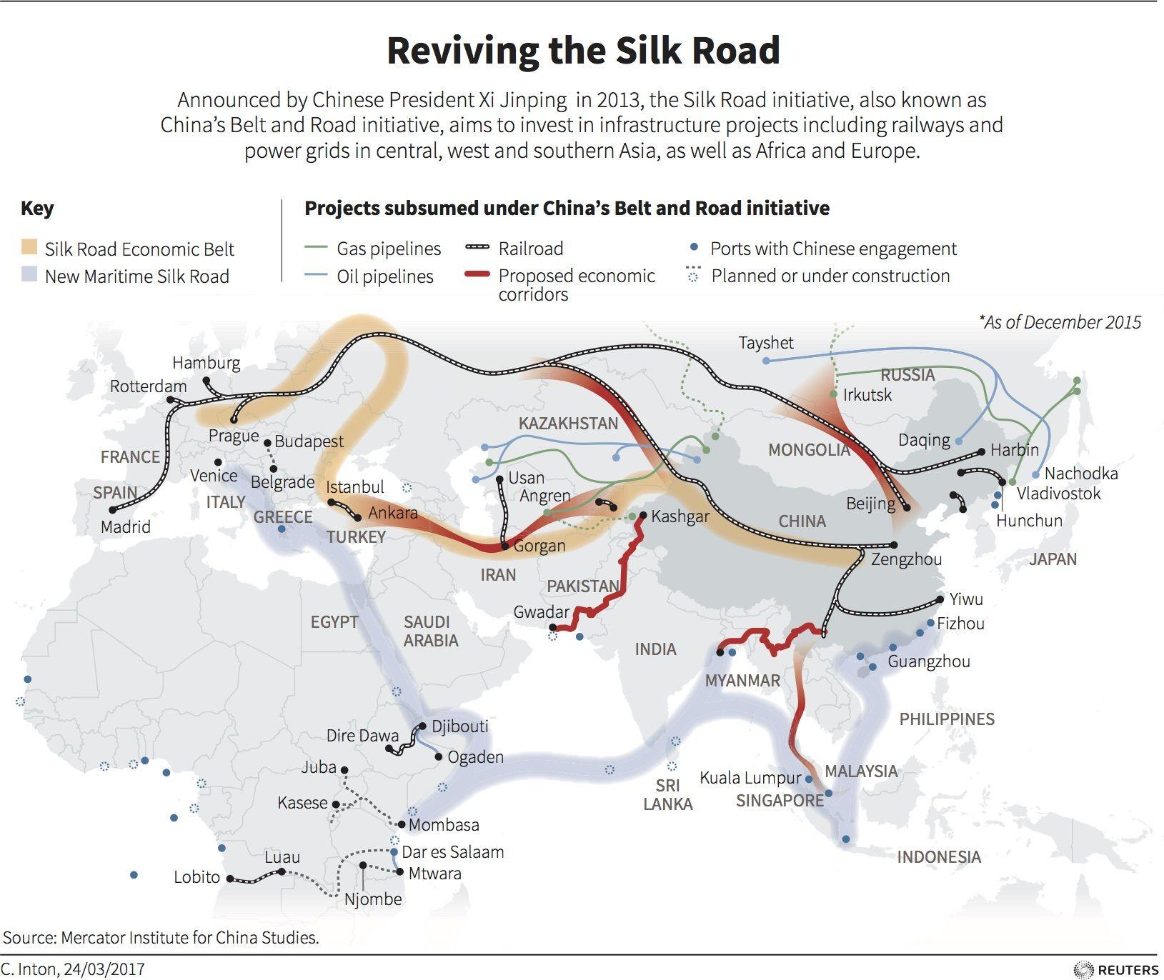 China's One Belt One Road (OBOR) is Bullish Commodities