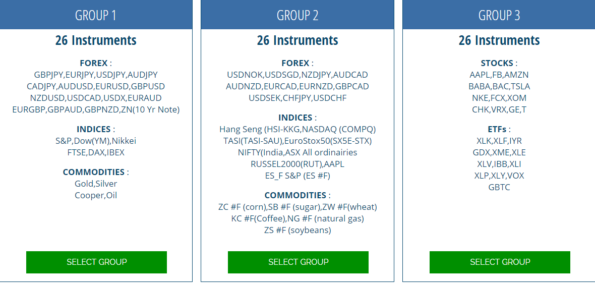 Group Selection page at Elliottwave-Forecast.Com
