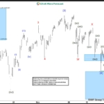 SPX Elliott Wave Analysis 11.17.2017