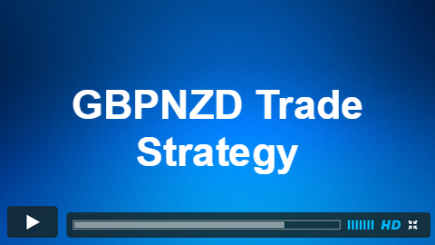 GBPNZD Trade from 11/27 Live Trading Room