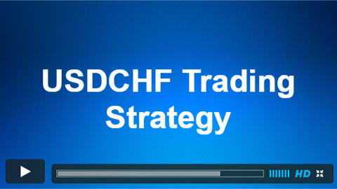 USDCHF Trading Strategy from 7 Feb 2018 Live Trading Room