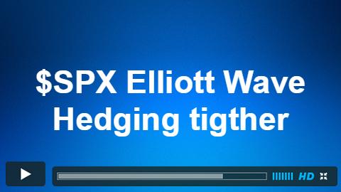 $SPX Elliott wave Hedging is Getting Tighter