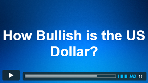 How Bullish is US Dollar?