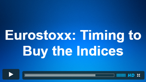 Eurostoxx Elliott Wave Provides Timing to Buy The Indices