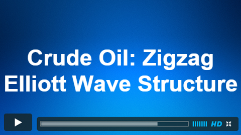 CL_F Zigzag Elliott Wave Structure