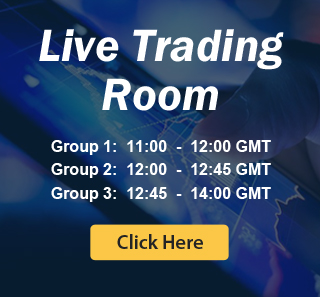 Live Trading Room Elliott Wave