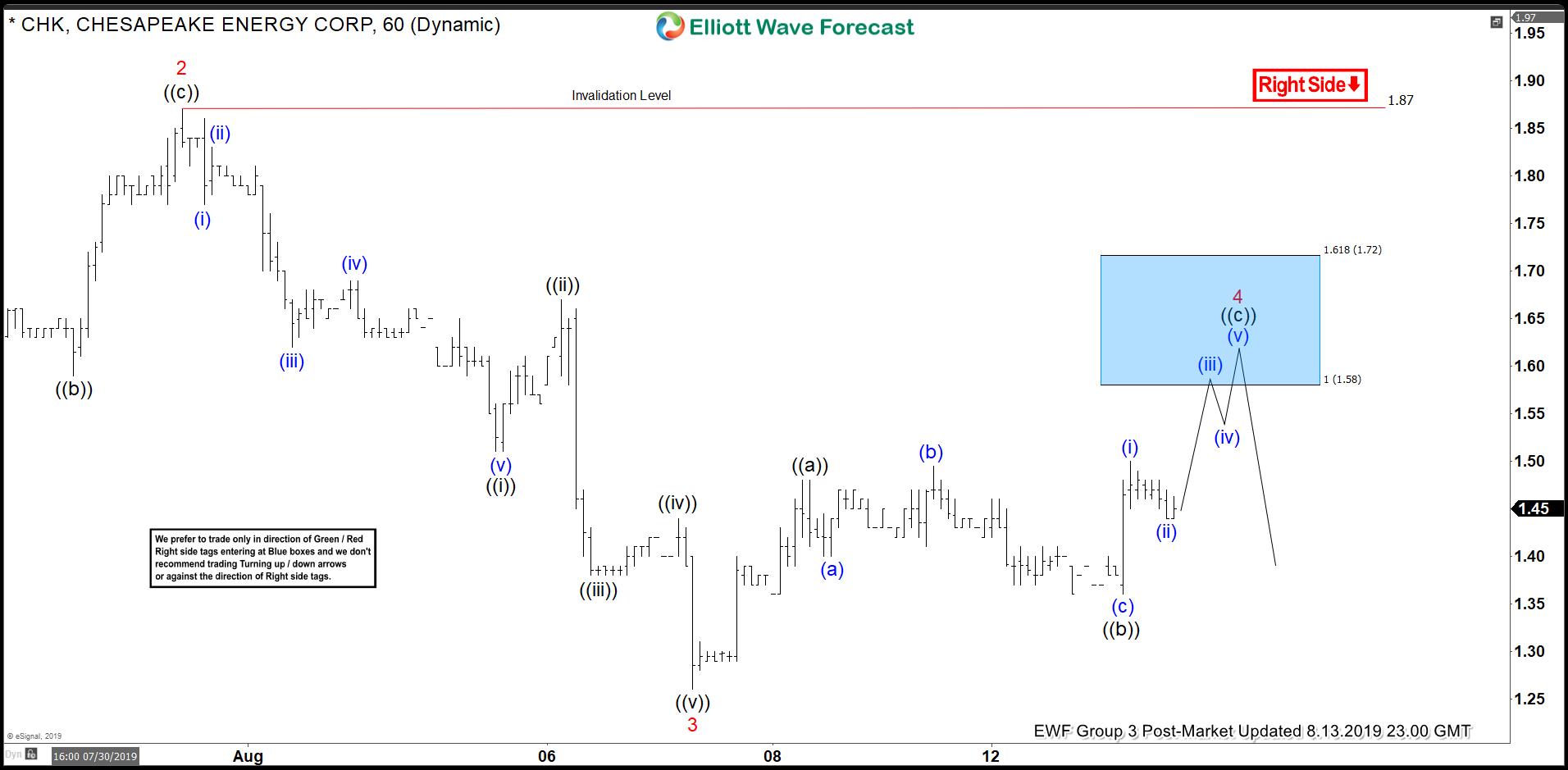 Elliott Wave View: Cheasepeake Energy (CHK) Sellers Remain in Control