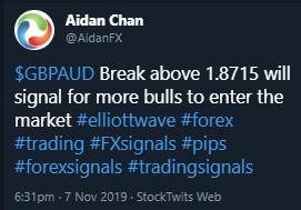 GBPAUD, forex, trading, elliottwave, technical analysis