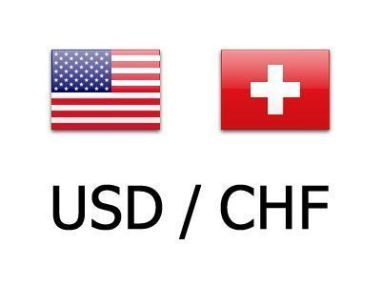Swiss Franc Strengthens After Being Added Back to US Watch List