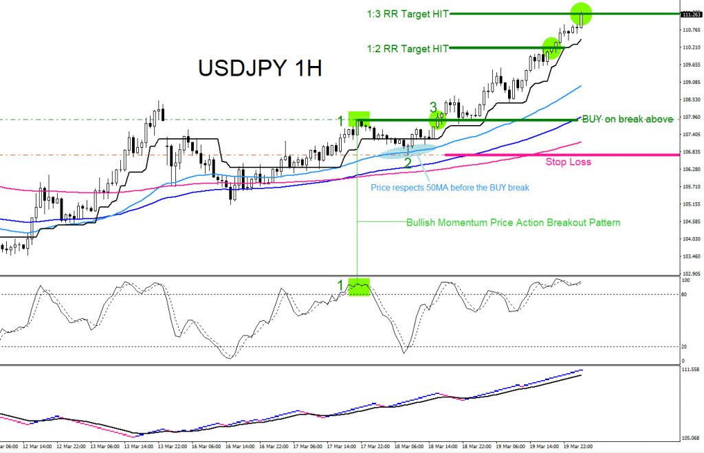 USDJPY, forex, technical analysis, trading, elliottwave, market patterns, aidanfx