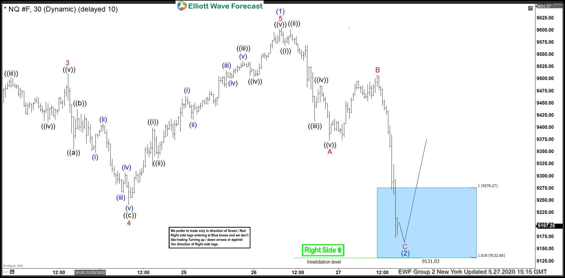 Nasdaq Futures 27 May 1 Hour Elliott Wave Update