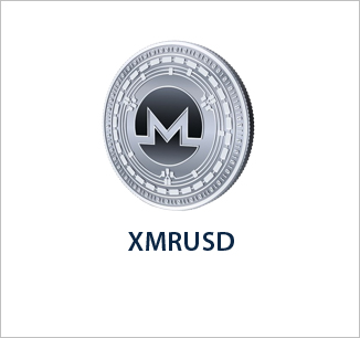 XMRUSD - Elliott Wave - Crypto-Currencies