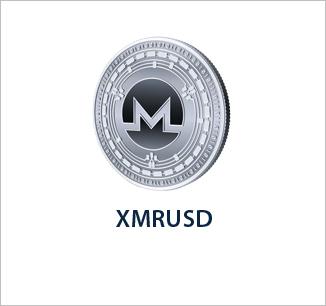 XMRUSD - Elliott Wave - Crypto-Currencies