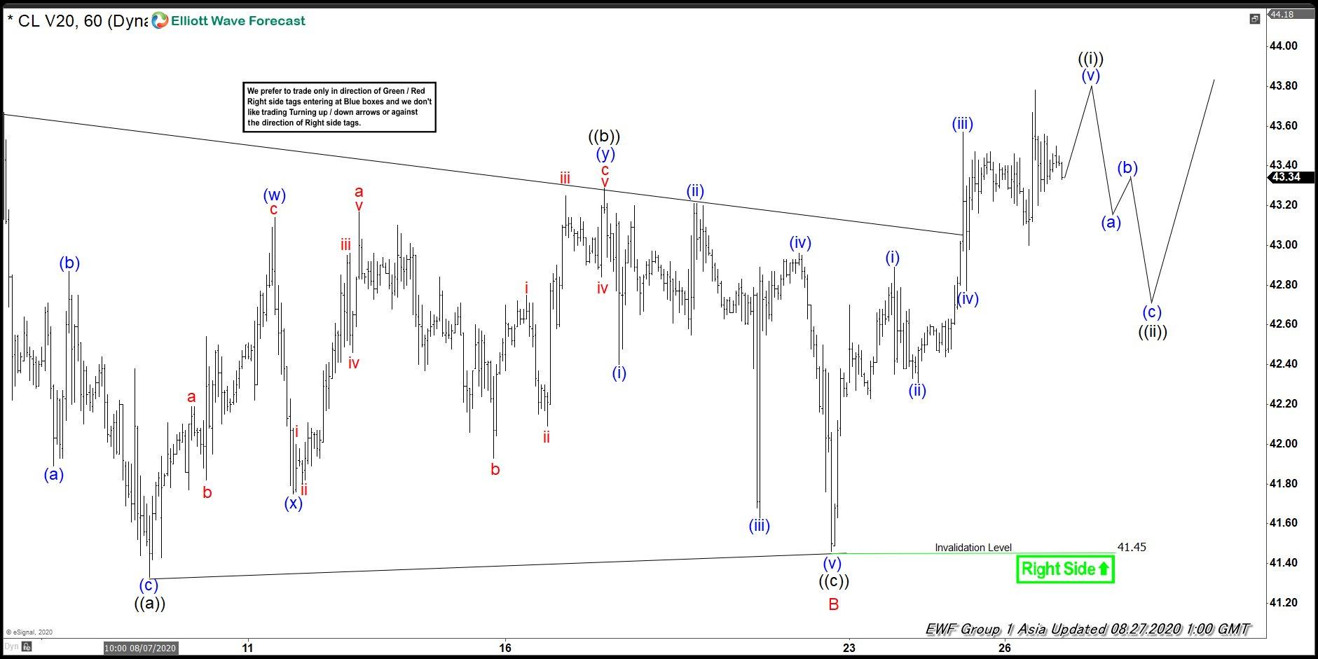 Elliott Wave View: Further Upside in Oil (CL)