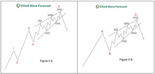 Ending Diagonal Structure