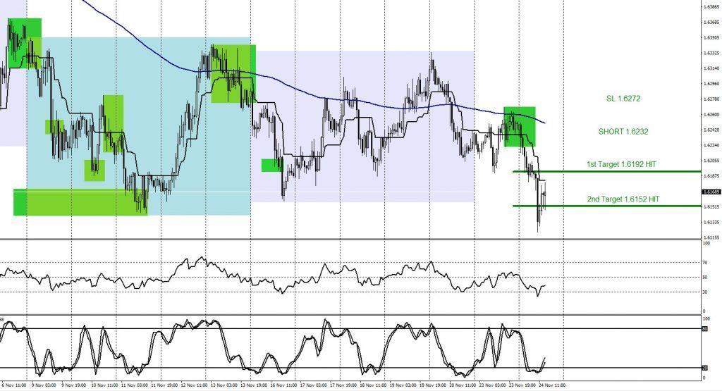 EURAUD, forex, trading, elliottwave, @AidanFX, AidanFX