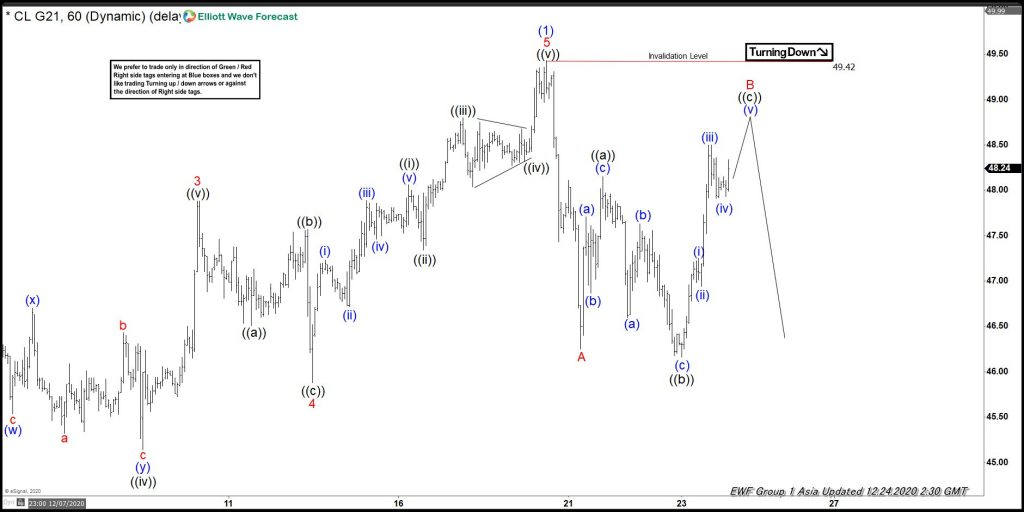 Elliott Wave View: OIL Can Extend Lower In Correction