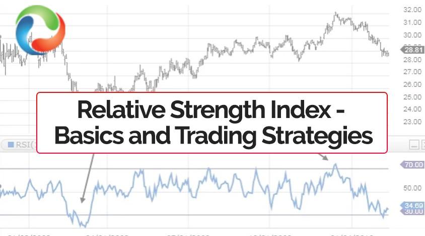 Relative Strength Index – Basics and RSI Trading Strategies