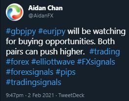 EURJPY, forex, trading, elliottwave, @AidanFX, AidanFX