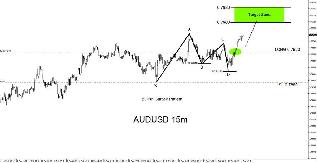 AUDUSD, forex, trading, elliottwave, @AidanFX, AidanFX