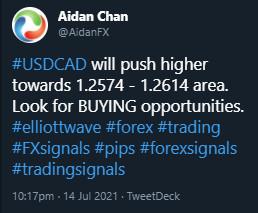 USDCAD, trading, forex, elliottwave, market patterns, AidanFX, @AidanFX