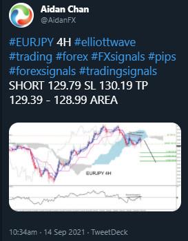 EURJPY, trading, forex, elliottwave, market patterns, AidanFX, @AidanFX